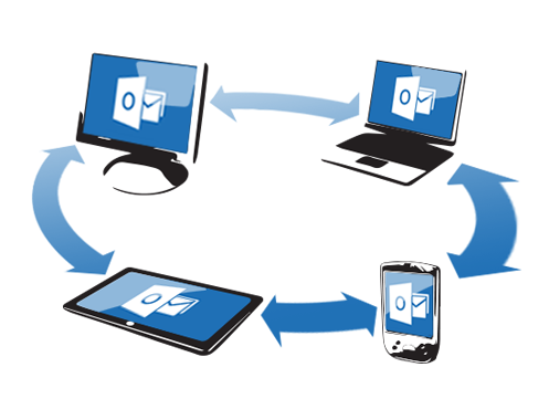 Outlook synchronization between devices, online and on-premises