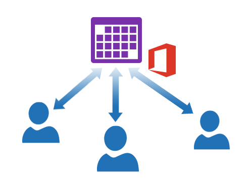 Create Group Calendar to share it with your colleagues using Office 365.