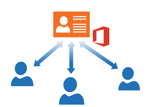 Share Outlook Contacts with your colleagues and teammates.